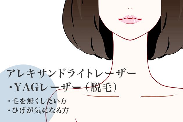 脱毛 アレキサンドライトレーザー・YAGレーザー(Allie Lite)