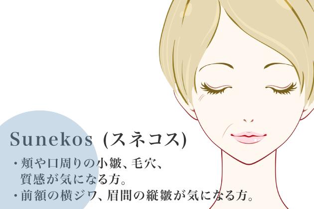 Sunekos(スネコス)